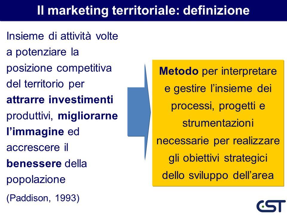 Insieme di attività volte a potenziare la posizione competitiva del territorio per attrarre investimenti produttivi, migliorarne limmagine ed accresce
