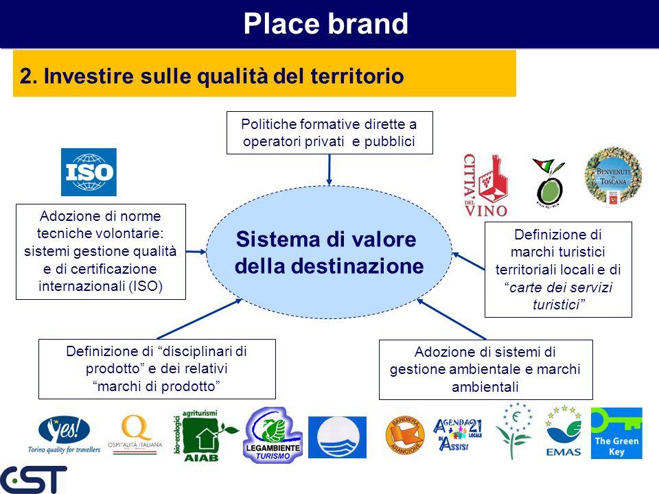 Sistema di valore della destinazione Adozione di norme tecniche volontarie: sistemi gestione qualità e di certificazione internazionali (ISO) Politich