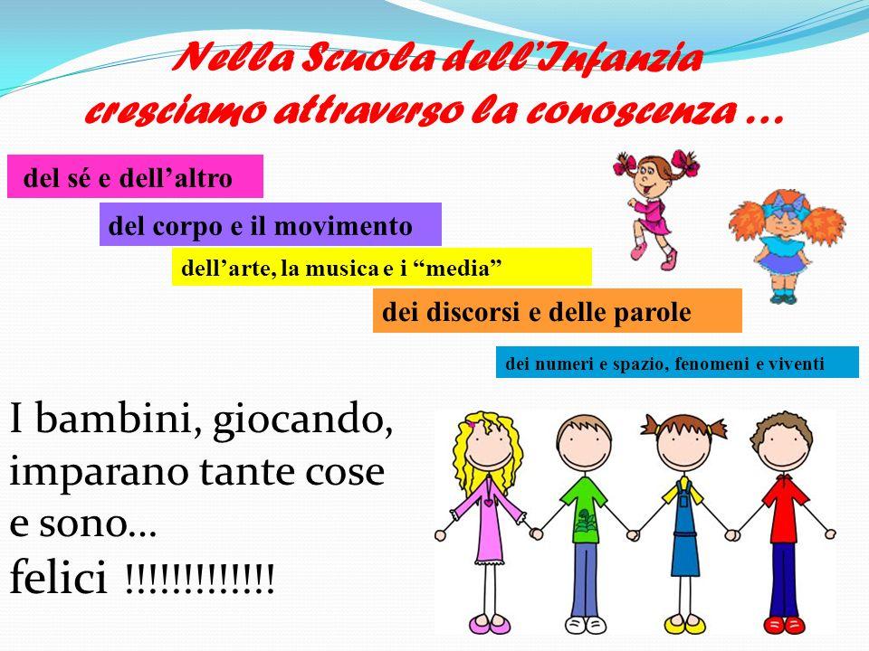 I bambini, giocando, imparano tante cose e sono… felici !!!!!!!!!!!!! Nella Scuola dellInfanzia cresciamo attraverso la conoscenza … del corpo e il mo
