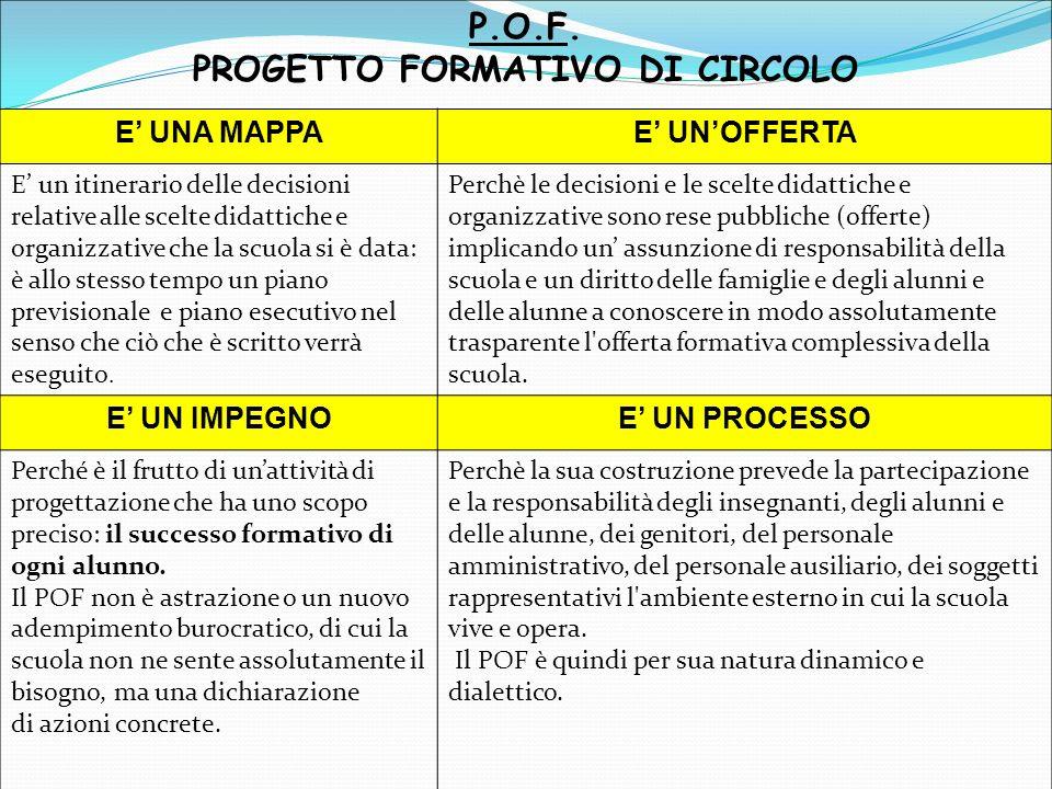 P.O.F. PROGETTO FORMATIVO DI CIRCOLO E UNA MAPPAE UNOFFERTA E un itinerario delle decisioni relative alle scelte didattiche e organizzative che la scu