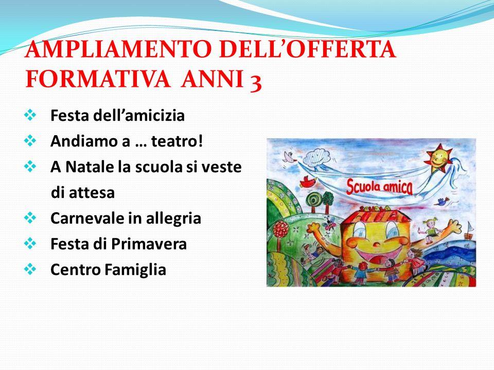 AMPLIAMENTO DELLOFFERTA FORMATIVA ANNI 3 Festa dellamicizia Andiamo a … teatro! A Natale la scuola si veste di attesa Carnevale in allegria Festa di P