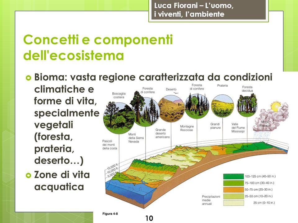 Luca Fiorani – Luomo, i viventi, lambiente Concetti e componenti dell'ecosistema Bioma: vasta regione caratterizzata da condizioni climatiche e forme