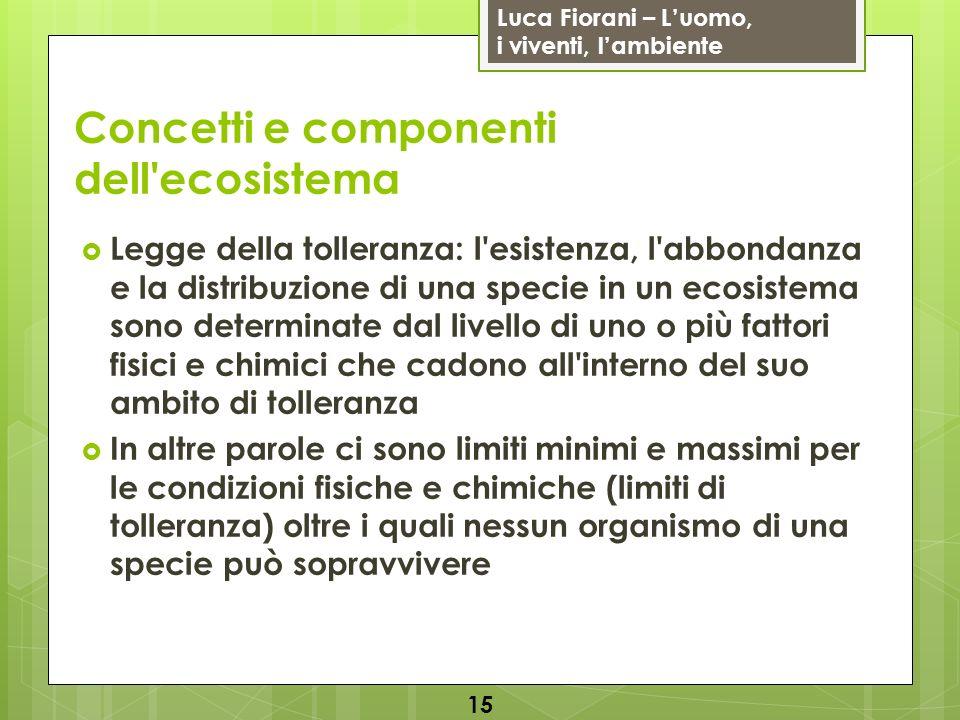 Luca Fiorani – Luomo, i viventi, lambiente Concetti e componenti dell'ecosistema Legge della tolleranza: l'esistenza, l'abbondanza e la distribuzione