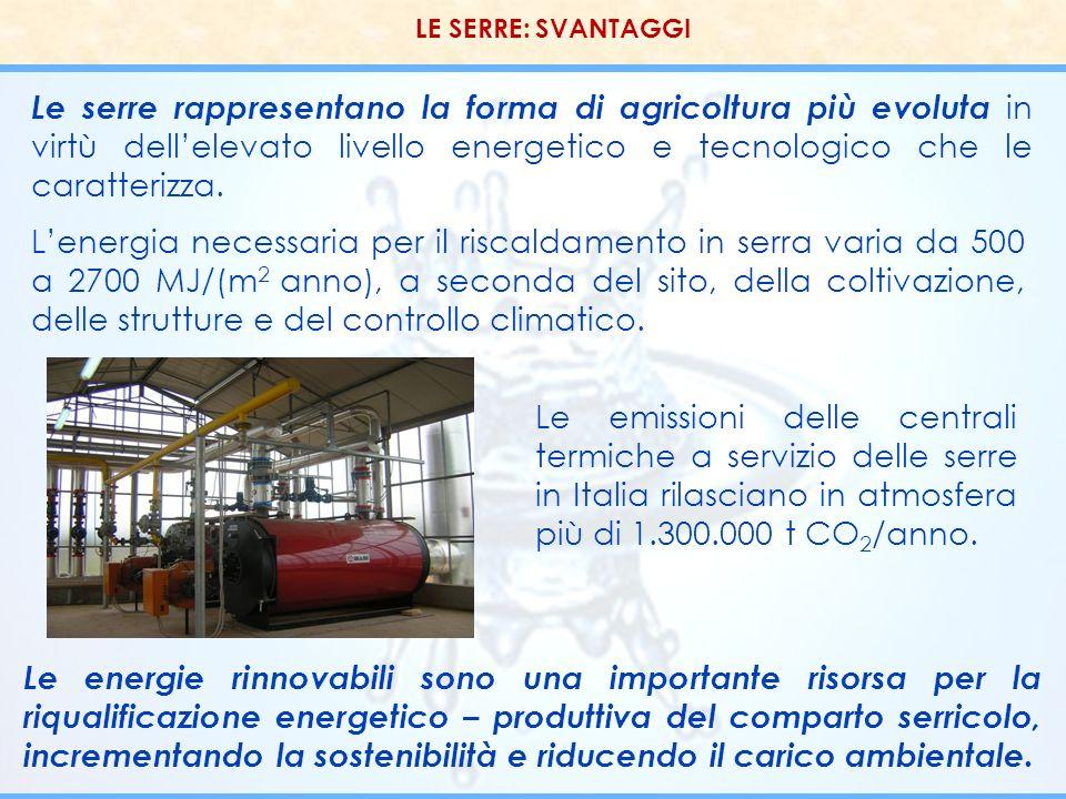 Le emissioni delle centrali termiche a servizio delle serre in Italia rilasciano in atmosfera più di 1.300.000 t CO 2 /anno. Lenergia necessaria per i