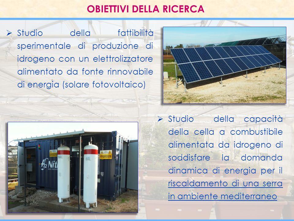 OBIETTIVI DELLA RICERCA Studio della fattibilità sperimentale di produzione di idrogeno con un elettrolizzatore alimentato da fonte rinnovabile di ene