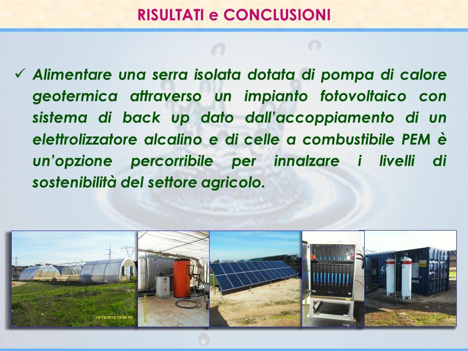RISULTATI e CONCLUSIONI Alimentare una serra isolata dotata di pompa di calore geotermica attraverso un impianto fotovoltaico con sistema di back up d
