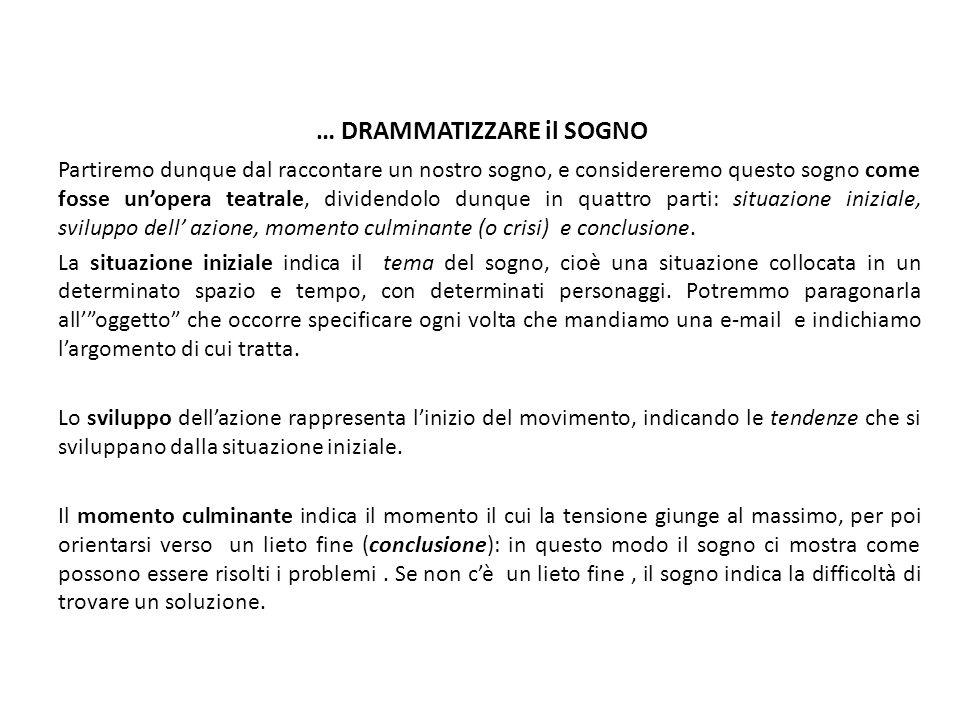 … DRAMMATIZZARE il SOGNO Partiremo dunque dal raccontare un nostro sogno, e considereremo questo sogno come fosse unopera teatrale, dividendolo dunque