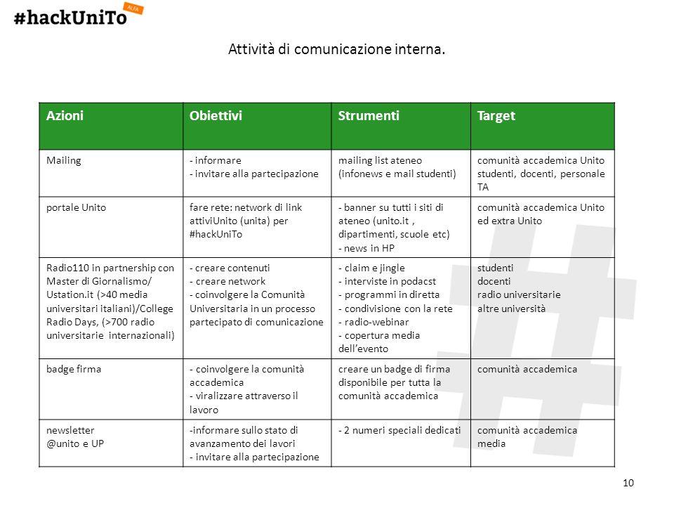 10 Attività di comunicazione interna.