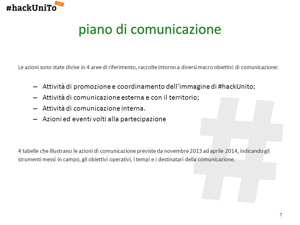 Le azioni sono state divise in 4 aree di riferimento, raccolte intorno a diversi macro obiettivi di comunicazione: – Attività di promozione e coordina
