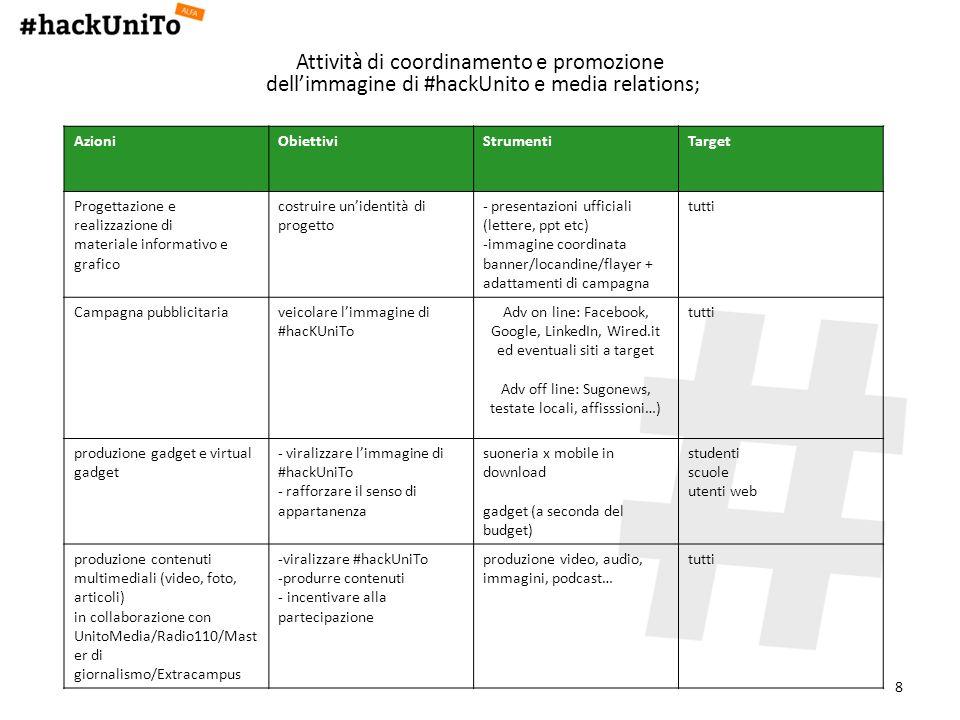 8 Attività di coordinamento e promozione dellimmagine di #hackUnito e media relations; AzioniObiettiviStrumentiTarget Progettazione e realizzazione di