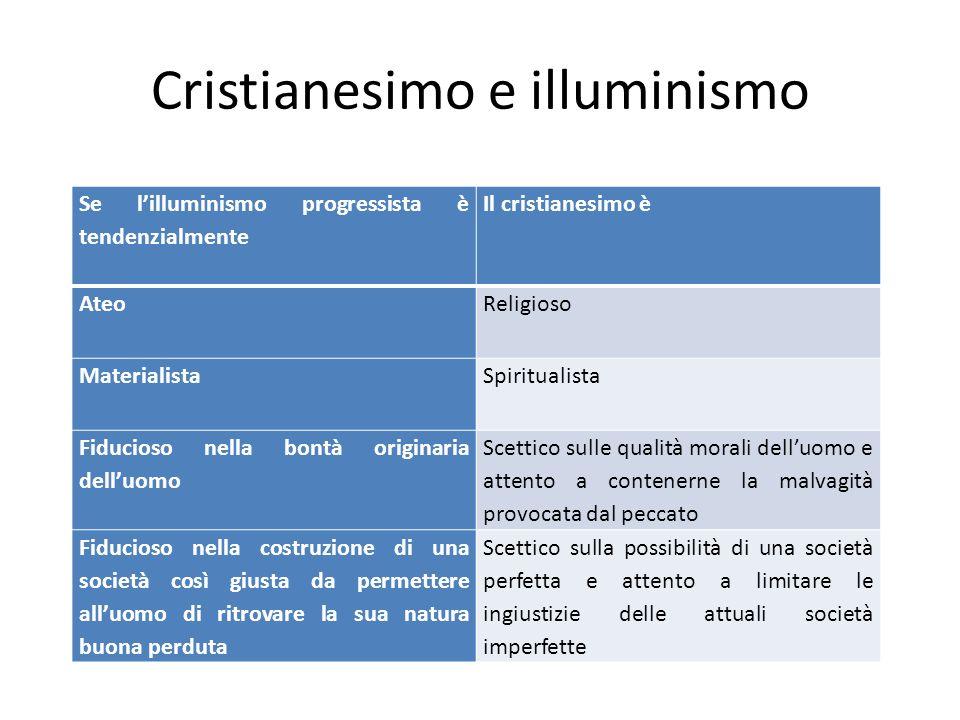 Cristianesimo e illuminismo Se lilluminismo progressista è tendenzialmente Il cristianesimo è Ateo Religioso Materialista Spiritualista Fiducioso nell
