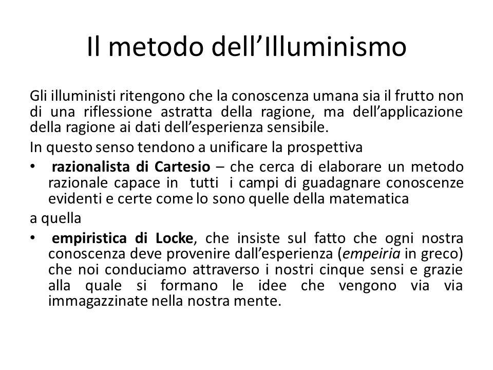 Il metodo dellIlluminismo Gli illuministi ritengono che la conoscenza umana sia il frutto non di una riflessione astratta della ragione, ma dellapplic