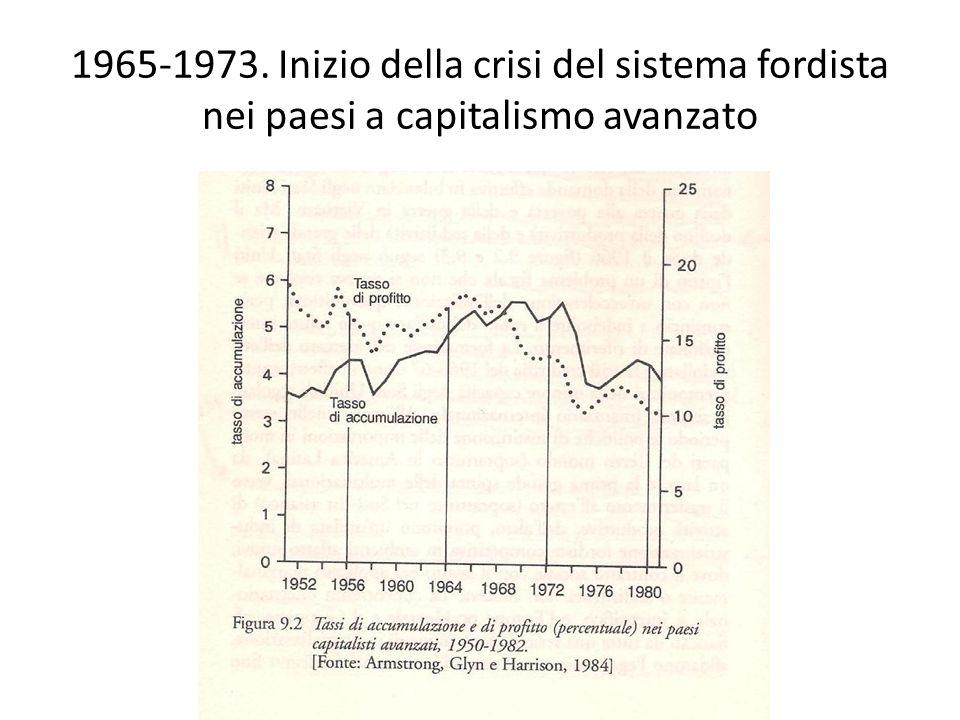 1965-1973. Inizio della crisi del sistema fordista nei paesi a capitalismo avanzato