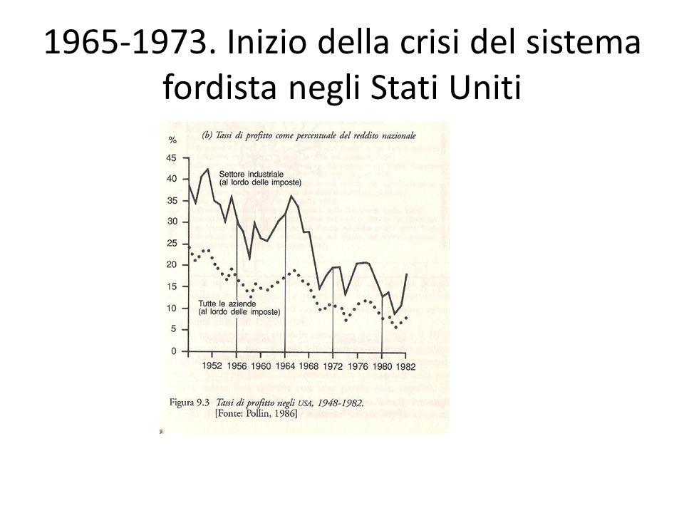 1965-1973. Inizio della crisi del sistema fordista negli Stati Uniti