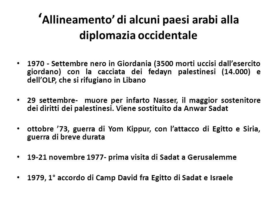 Allineamento di alcuni paesi arabi alla diplomazia occidentale 1970 - Settembre nero in Giordania (3500 morti uccisi dallesercito giordano) con la cac