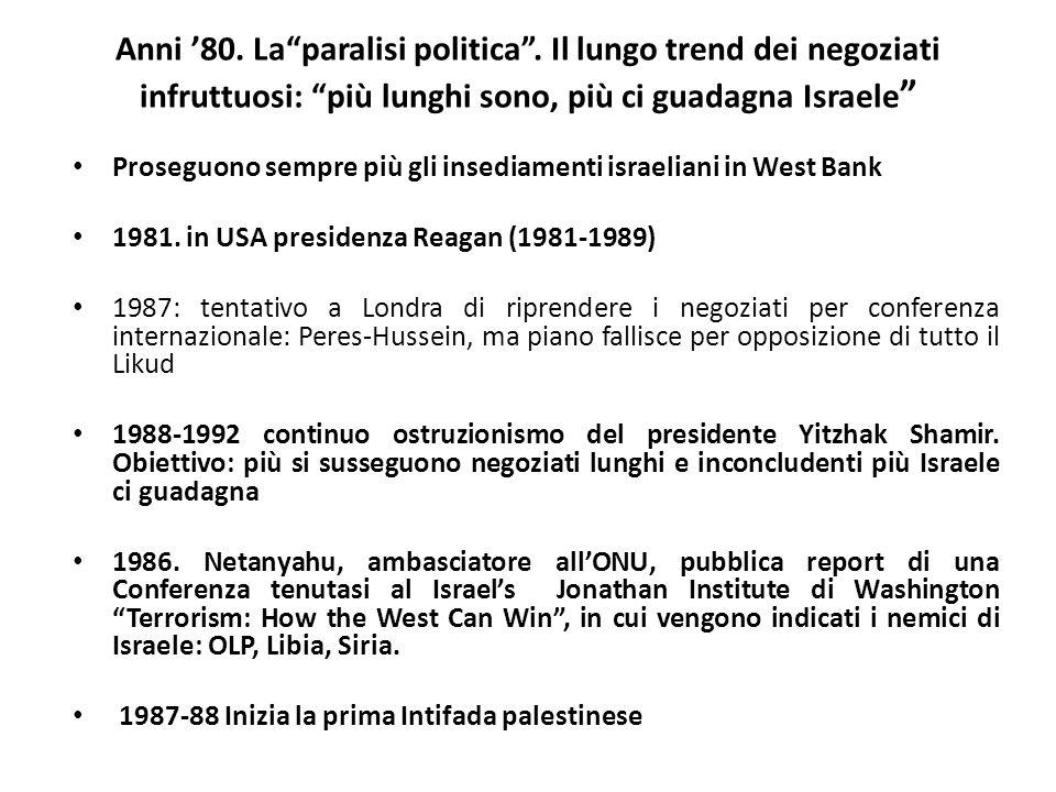 Anni 80. Laparalisi politica. Il lungo trend dei negoziati infruttuosi: più lunghi sono, più ci guadagna Israele Proseguono sempre più gli insediament