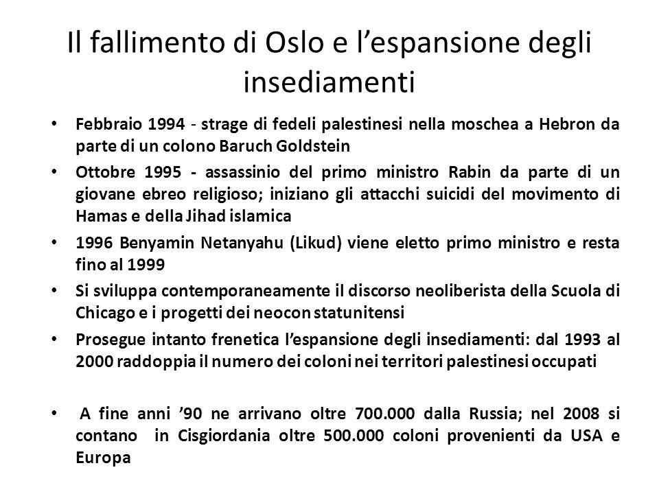 Il fallimento di Oslo e lespansione degli insediamenti Febbraio 1994 - strage di fedeli palestinesi nella moschea a Hebron da parte di un colono Baruc