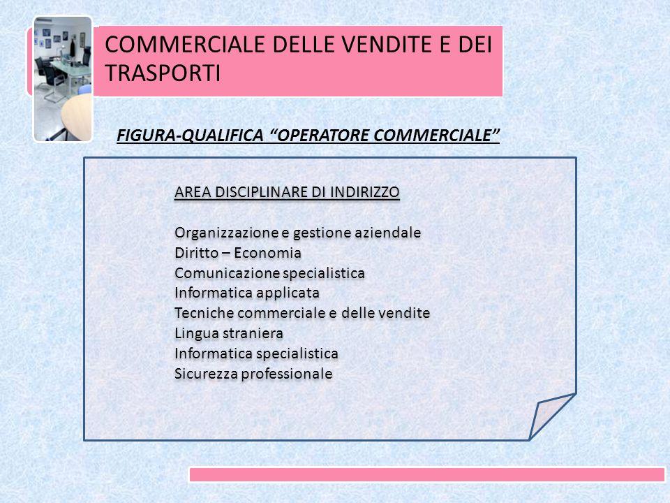 FIGURA-QUALIFICA OPERATORE COMMERCIALE COMMERCIALE DELLE VENDITE E DEI TRASPORTI AREA DISCIPLINARE DI INDIRIZZO Organizzazione e gestione aziendale Di
