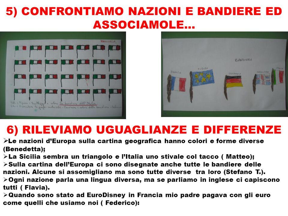 5) CONFRONTIAMO NAZIONI E BANDIERE ED ASSOCIAMOLE… 6) RILEVIAMO UGUAGLIANZE E DIFFERENZE Le nazioni dEuropa sulla cartina geografica hanno colori e fo