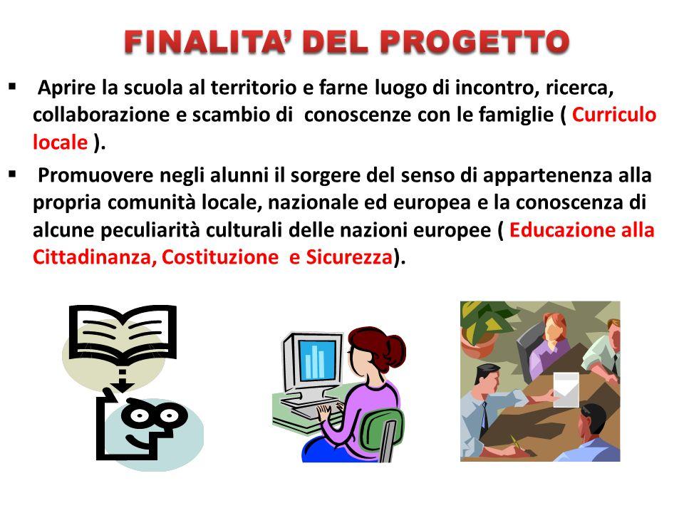 Aprire la scuola al territorio e farne luogo di incontro, ricerca, collaborazione e scambio di conoscenze con le famiglie ( Curriculo locale ). Promuo