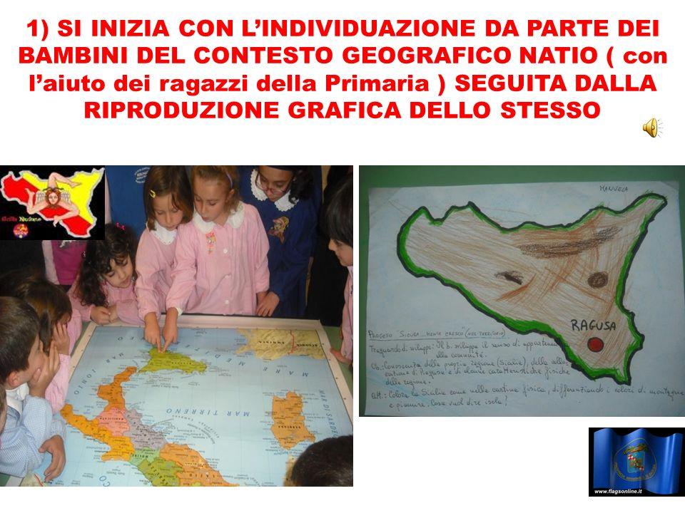 1) SI INIZIA CON LINDIVIDUAZIONE DA PARTE DEI BAMBINI DEL CONTESTO GEOGRAFICO NATIO ( con laiuto dei ragazzi della Primaria ) SEGUITA DALLA RIPRODUZIO