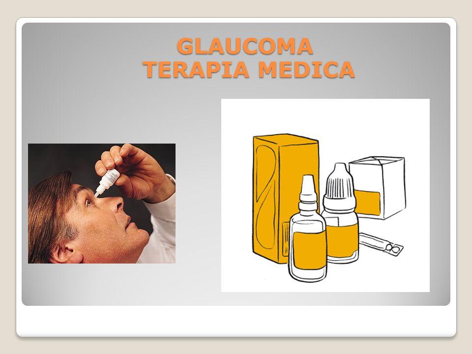 GLAUCOMA TERAPIA MEDICA TERAPIA MEDICA