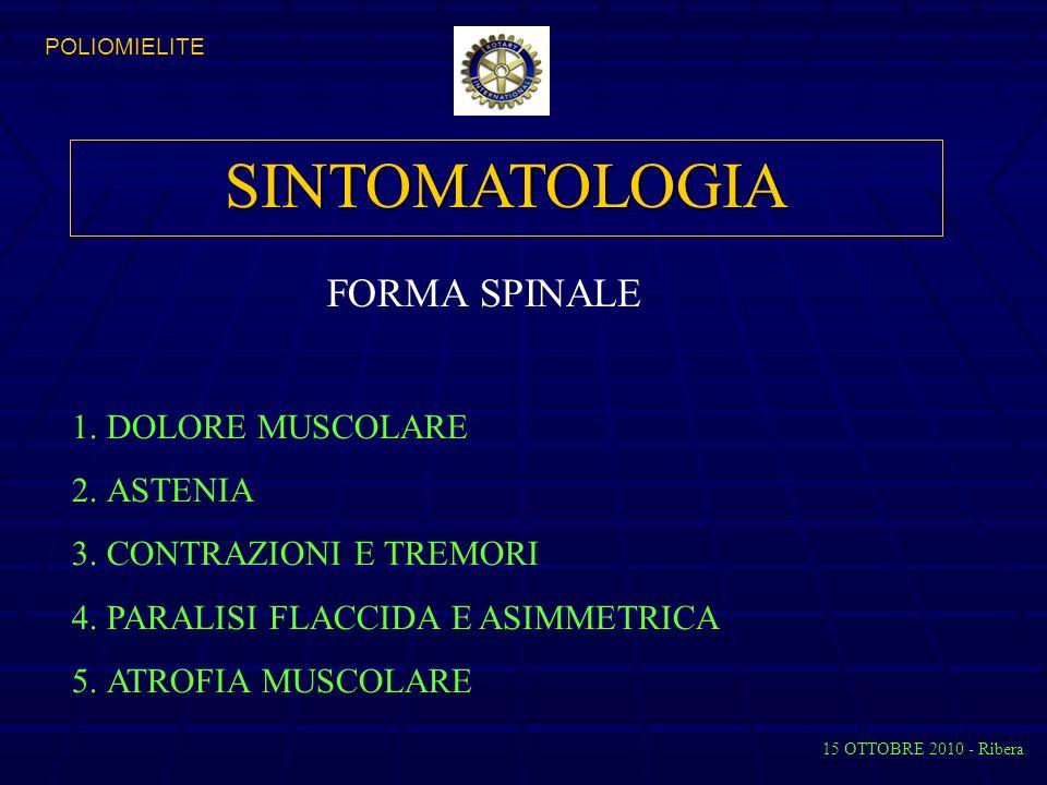 SINTOMATOLOGIA 1.DOLORE MUSCOLARE 2.ASTENIA 3.CONTRAZIONI E TREMORI 4.PARALISI FLACCIDA E ASIMMETRICA 5.ATROFIA MUSCOLARE 15 OTTOBRE 2010 - Ribera POLIOMIELITE FORMA SPINALE