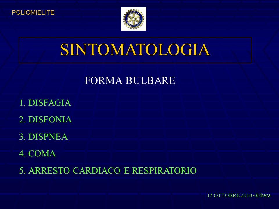 SINTOMATOLOGIA 1.DISFAGIA 2.DISFONIA 3.DISPNEA 4.COMA 5.ARRESTO CARDIACO E RESPIRATORIO 15 OTTOBRE 2010 - Ribera POLIOMIELITE FORMA BULBARE