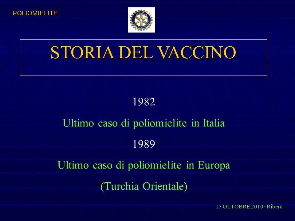 STORIA DEL VACCINO 1982 Ultimo caso di poliomielite in Italia 1989 Ultimo caso di poliomielite in Europa (Turchia Orientale) 15 OTTOBRE 2010 - Ribera POLIOMIELITE