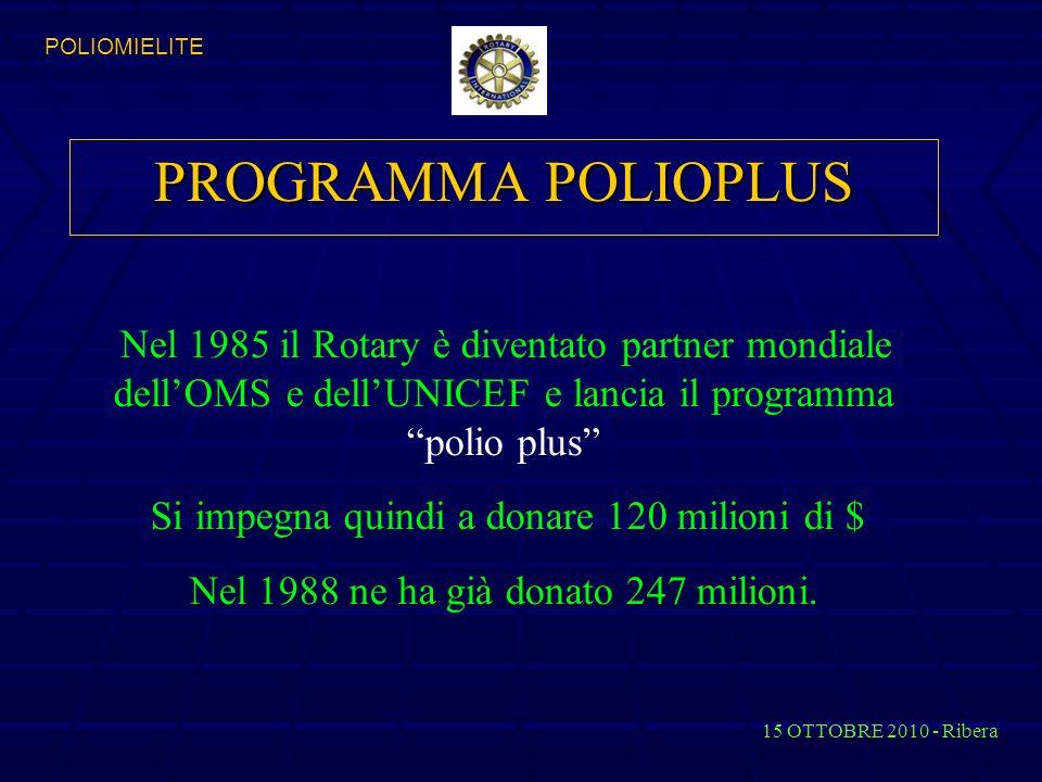 PROGRAMMA POLIOPLUS Nel 1985 il Rotary è diventato partner mondiale dellOMS e dellUNICEF e lancia il programma polio plus Si impegna quindi a donare 120 milioni di $ Nel 1988 ne ha già donato 247 milioni.