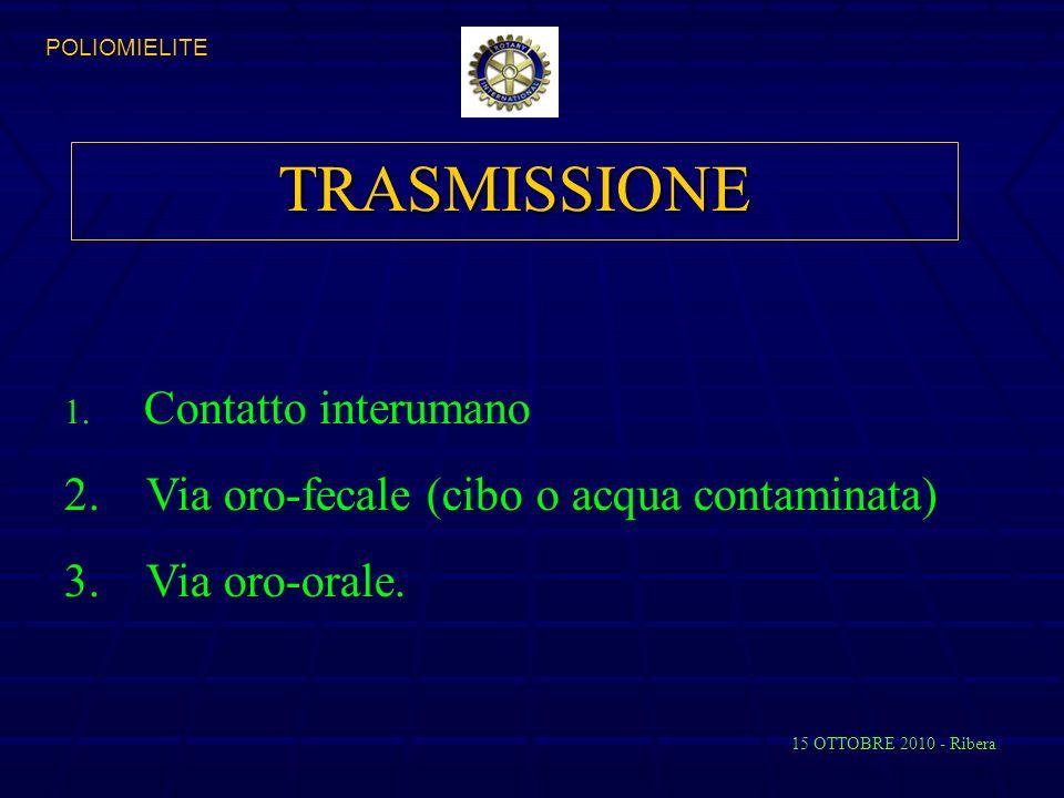 TRASMISSIONE 1.Contatto interumano 2. Via oro-fecale (cibo o acqua contaminata) 3.