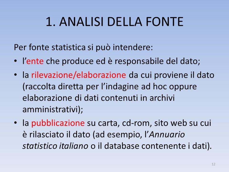 1. ANALISI DELLA FONTE Per fonte statistica si può intendere: lente che produce ed è responsabile del dato; la rilevazione/elaborazione da cui provien