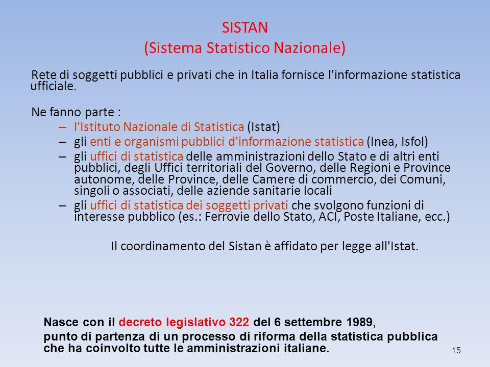 15 SISTAN (Sistema Statistico Nazionale) Rete di soggetti pubblici e privati che in Italia fornisce l'informazione statistica ufficiale. Ne fanno part
