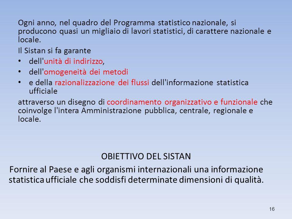 Ogni anno, nel quadro del Programma statistico nazionale, si producono quasi un migliaio di lavori statistici, di carattere nazionale e locale. Il Sis