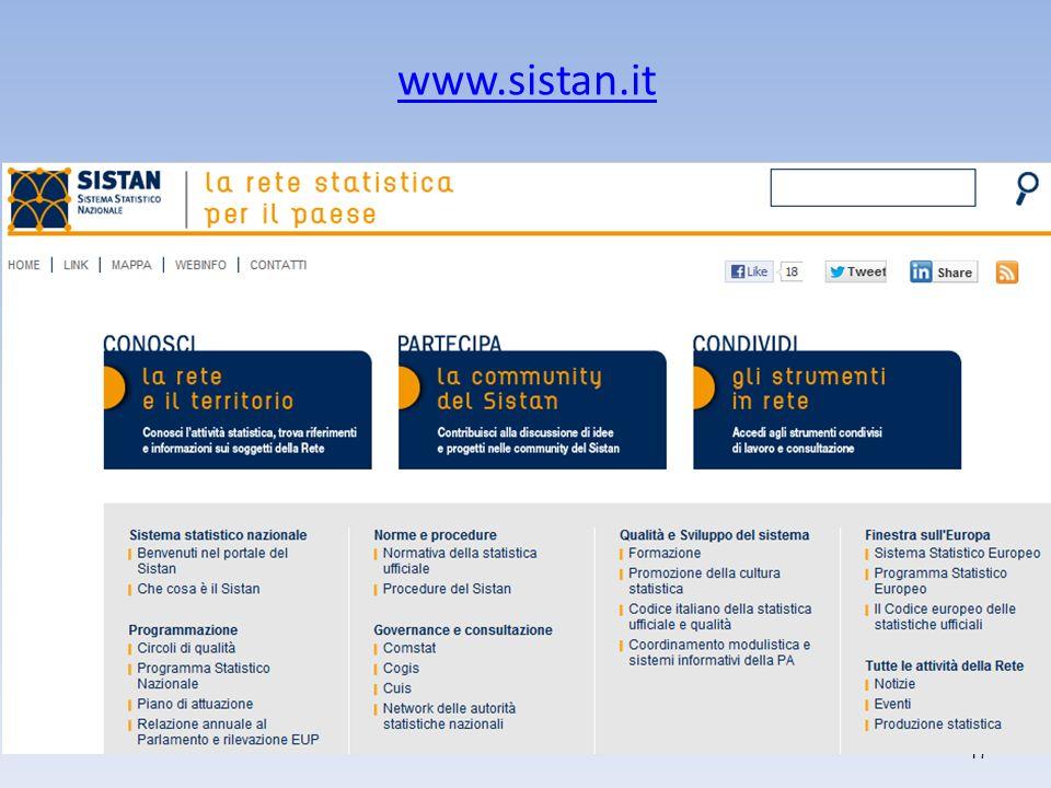 17 www.sistan.it