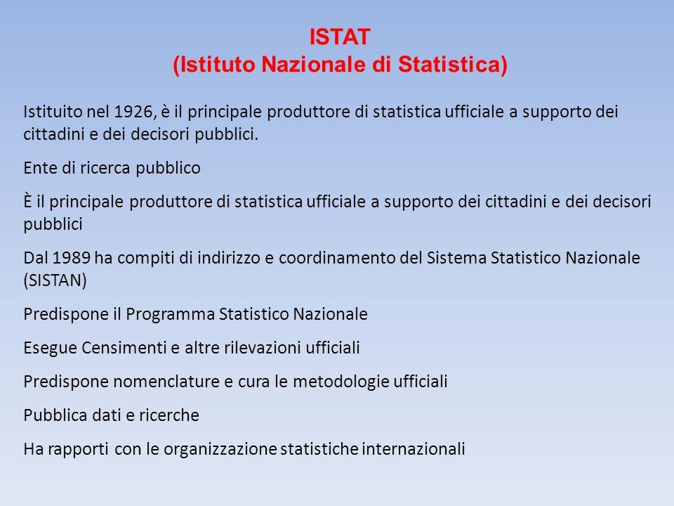 Istituito nel 1926, è il principale produttore di statistica ufficiale a supporto dei cittadini e dei decisori pubblici. Ente di ricerca pubblico È il