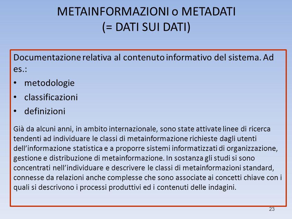 METAINFORMAZIONI o METADATI (= DATI SUI DATI) Documentazione relativa al contenuto informativo del sistema. Ad es.: metodologie classificazioni defini