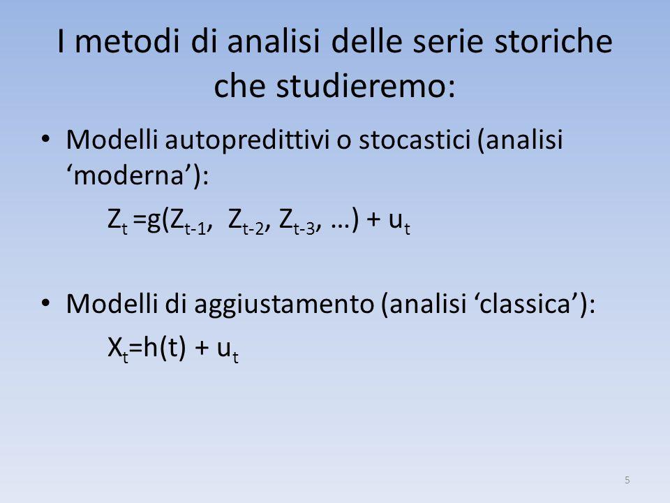 I metodi di analisi delle serie storiche che studieremo: Modelli autopredittivi o stocastici (analisi moderna): Z t =g(Z t-1, Z t-2, Z t-3, …) + u t M