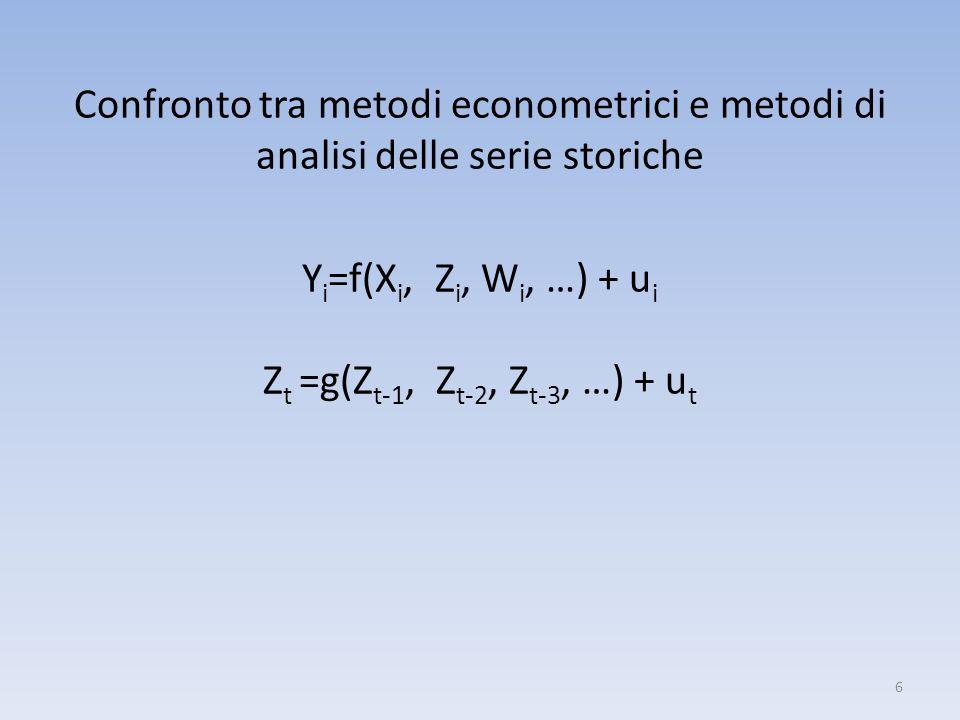 Confronto tra metodi econometrici e metodi di analisi delle serie storiche Y i =f(X i, Z i, W i, …) + u i Z t =g(Z t-1, Z t-2, Z t-3, …) + u t 6