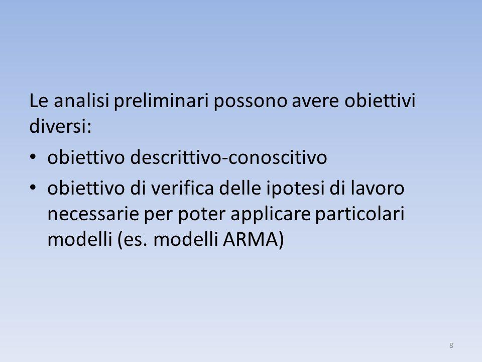 Le analisi preliminari possono avere obiettivi diversi: obiettivo descrittivo-conoscitivo obiettivo di verifica delle ipotesi di lavoro necessarie per