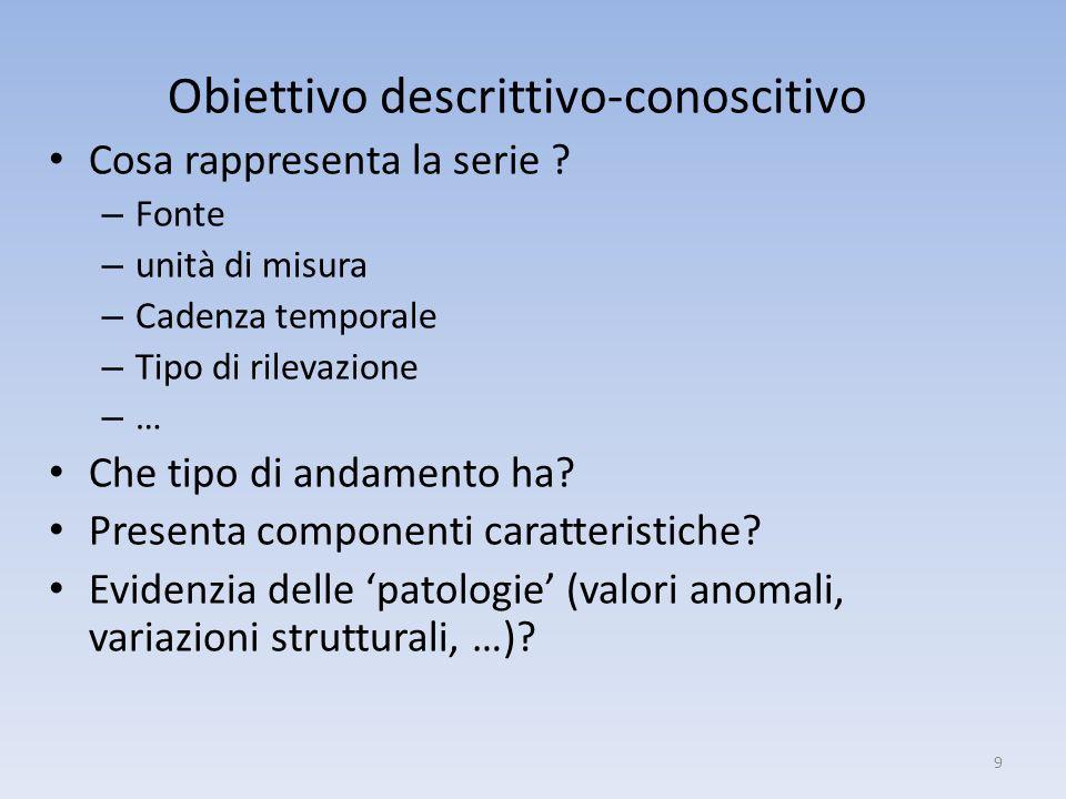 Obiettivo descrittivo-conoscitivo Cosa rappresenta la serie ? – Fonte – unità di misura – Cadenza temporale – Tipo di rilevazione – … Che tipo di anda