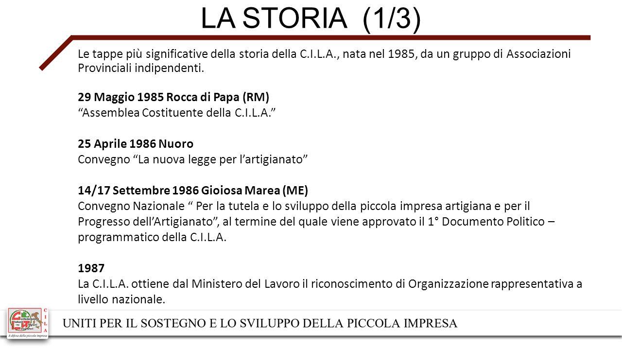 LA STORIA (1/3) Le tappe più significative della storia della C.I.L.A., nata nel 1985, da un gruppo di Associazioni Provinciali indipendenti.