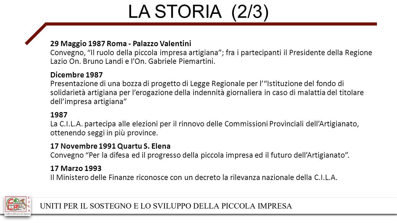 LA STORIA (3/3) 2/3 Luglio 1994 Rocca di Papa: Convegno di studi La piccola impresa artigiana nel contesto europeo.