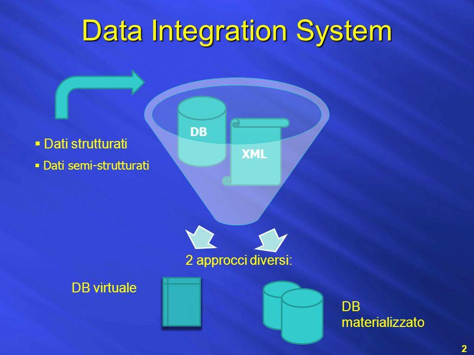 Classificazione dei sistemi 3 WebSphere Information Integrator Content Edition Microsoft SQL Server 2005 Integrazione Services Oracle Data Integrator MOMIS ETL (Extract, Transform,Load) Aprroccio virtuale