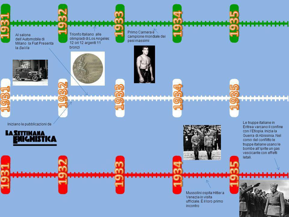 Iniziano le pubblicazioni de Trionfo Italiano alle olimpiadi di Los Angeles: 12 ori 12 argenti 11 bronzi Al salone dellAutomobile di Milano la Fiat Pr