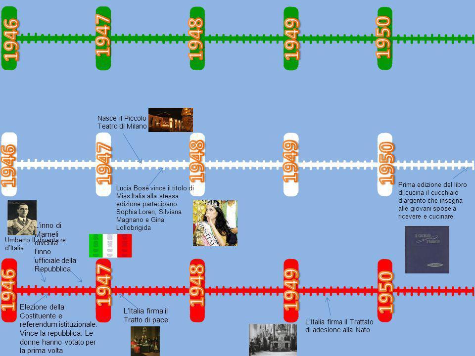 Umberto II diventa re dItalia Elezione della Costituente e referendum istituzionale. Vince la repubblica. Le donne hanno votato per la prima volta Lin