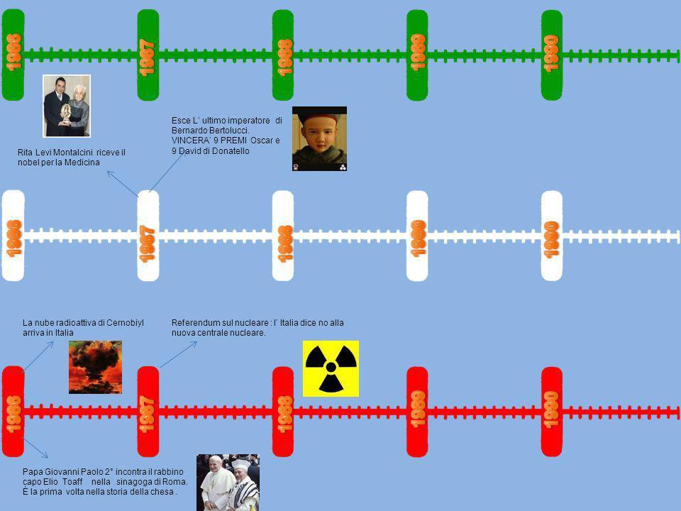 La nube radioattiva di Cernobiyl arriva in Italia Referendum sul nucleare : l Italia dice no alla nuova centrale nucleare. Papa Giovanni Paolo 2° inco