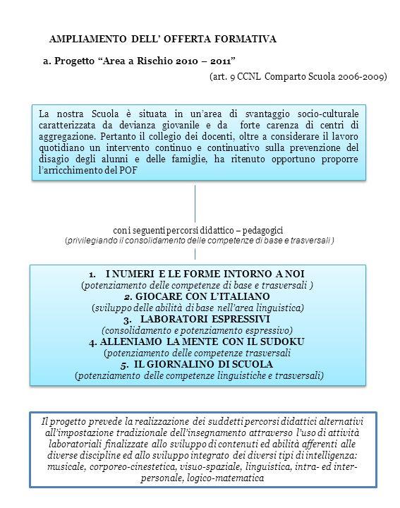 a.Progetto Area a Rischio 2010 – 2011 AMPLIAMENTO DELL OFFERTA FORMATIVA (art.