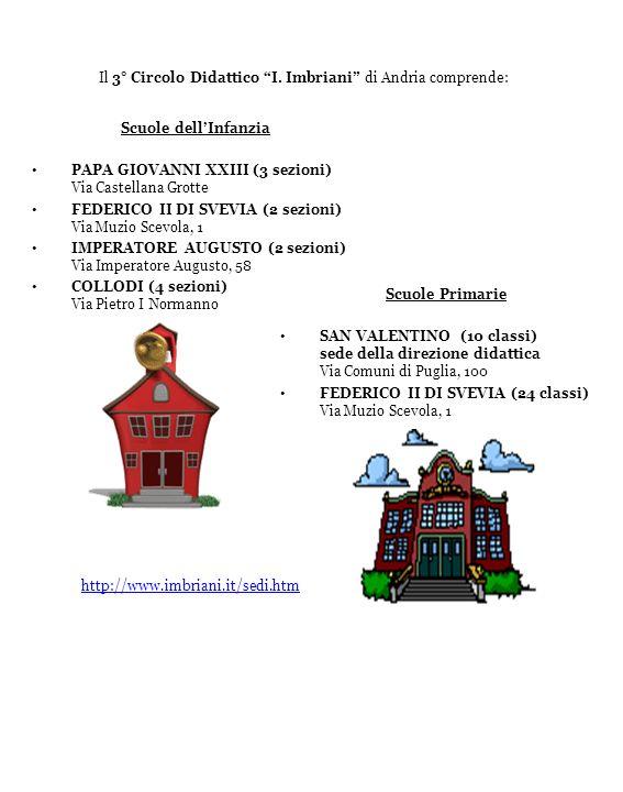 Scuole dellInfanzia PAPA GIOVANNI XXIII (3 sezioni) Via Castellana Grotte FEDERICO II DI SVEVIA (2 sezioni) Via Muzio Scevola, 1 IMPERATORE AUGUSTO (2 sezioni) Via Imperatore Augusto, 58 COLLODI (4 sezioni) Via Pietro I Normanno Scuole Primarie SAN VALENTINO (10 classi) sede della direzione didattica Via Comuni di Puglia, 100 FEDERICO II DI SVEVIA (24 classi) Via Muzio Scevola, 1 Il 3° Circolo Didattico I.