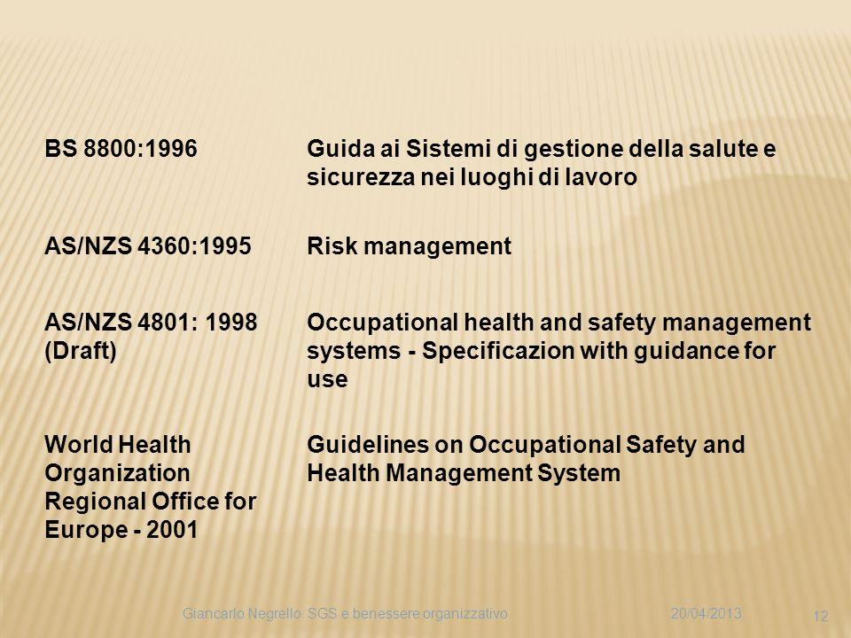 BS 8800:1996Guida ai Sistemi di gestione della salute e sicurezza nei luoghi di lavoro AS/NZS 4360:1995Risk management AS/NZS 4801: 1998 (Draft) Occup